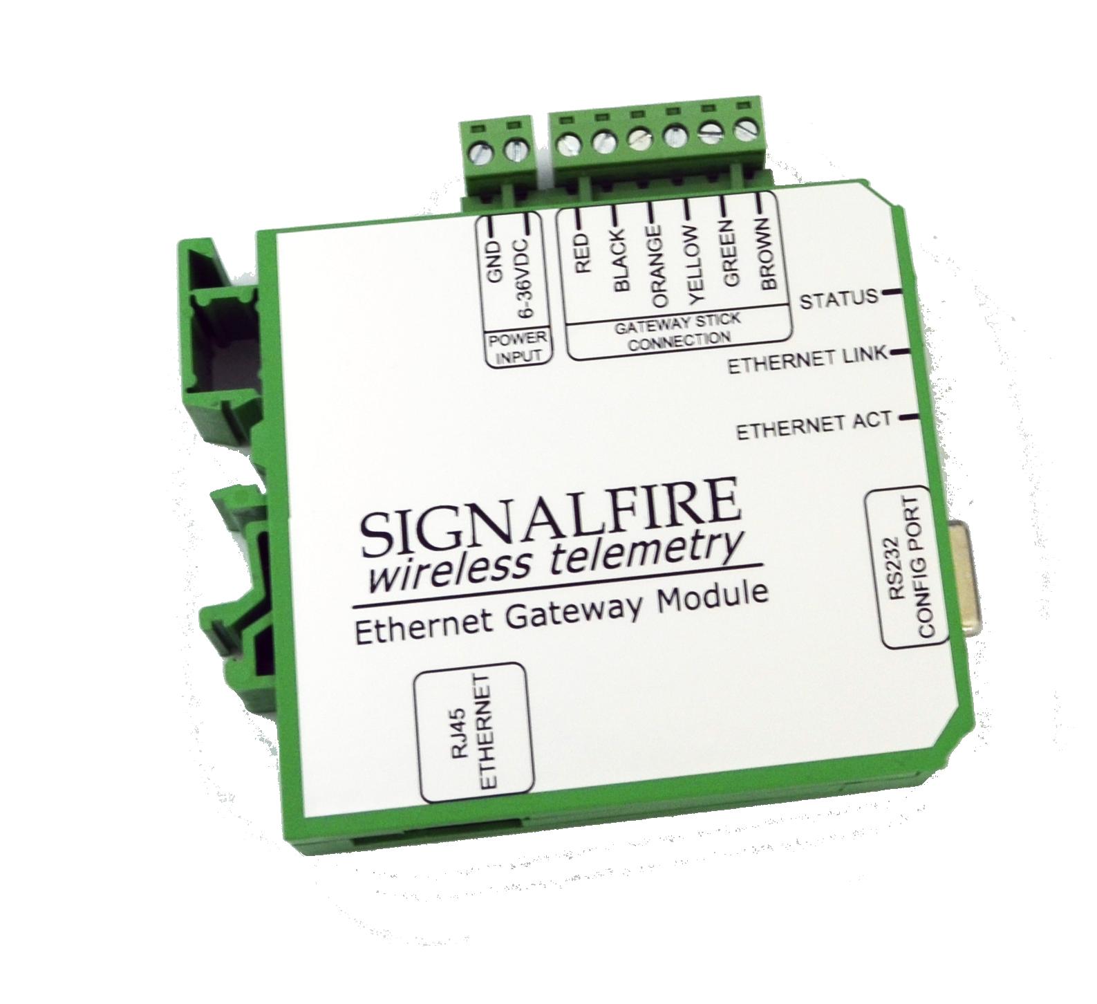Ethernet Interface Module